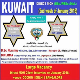 KUWAIT DIRECT MOH - 2ND WEEK OF JANUARY 2018