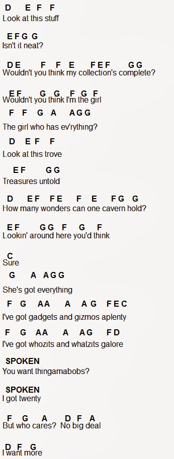 Flute Sheet Music: Part Of Your World