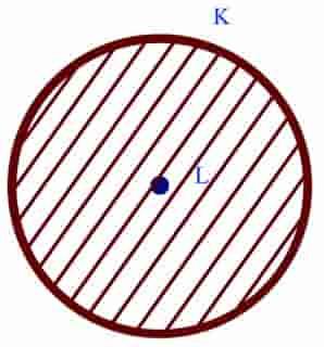 Gambar 4: Keliling, Luas Lingkaran