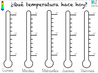 temperatura diaria