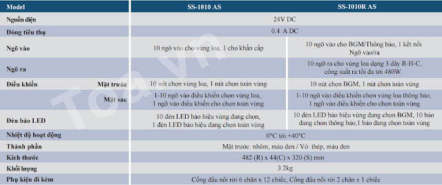 Thông số kỹ thuật bộ lựa chọn vùng loa SS-1010 & SS-1010R
