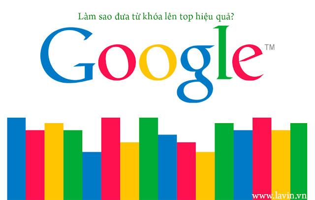 học seo tại biên hoà đưa website bạn lên top google