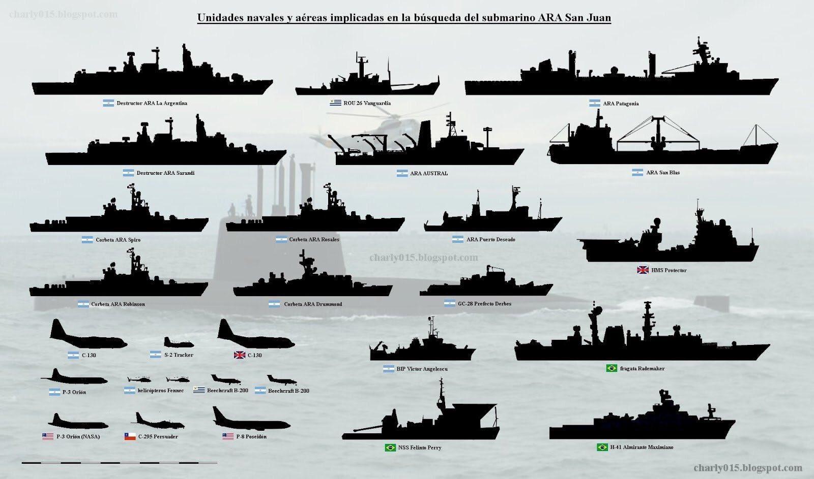 Se accidenta submarino argentino. Unidades%2Bempleadas%2Ben%2Bla%2Bbusqueda%2Bdel%2BSubmarino%2BARA%2BSAn%2Bjuan