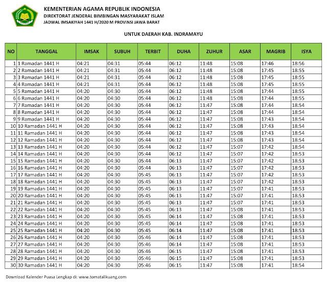jadwal imsakiyah ramadhan buka puasa Kabupaten Indramayu 2020 m 1441 h tomatalikuang.com