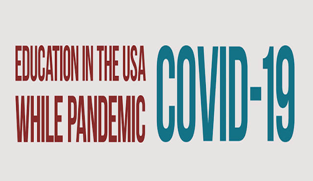 How did education change during the pandemic? #Infographic