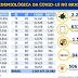 Pelo 2º dia, Brasil tem alta em número de casos de Covid-19 em 24h; quase 60 mil