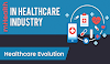 Role of mHealth Apps in Healthcare Evolution from 1.0 to 3.0 #Infographic