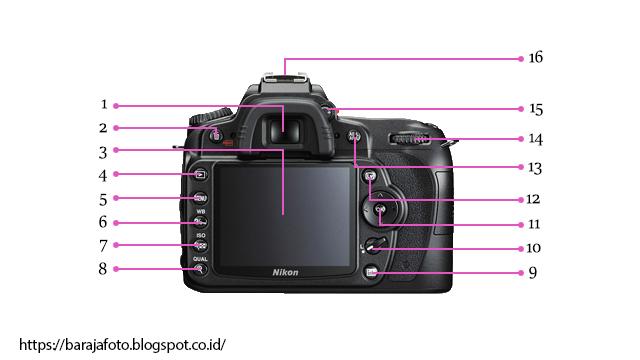 bagian bagian kamera dslr beserta gambar