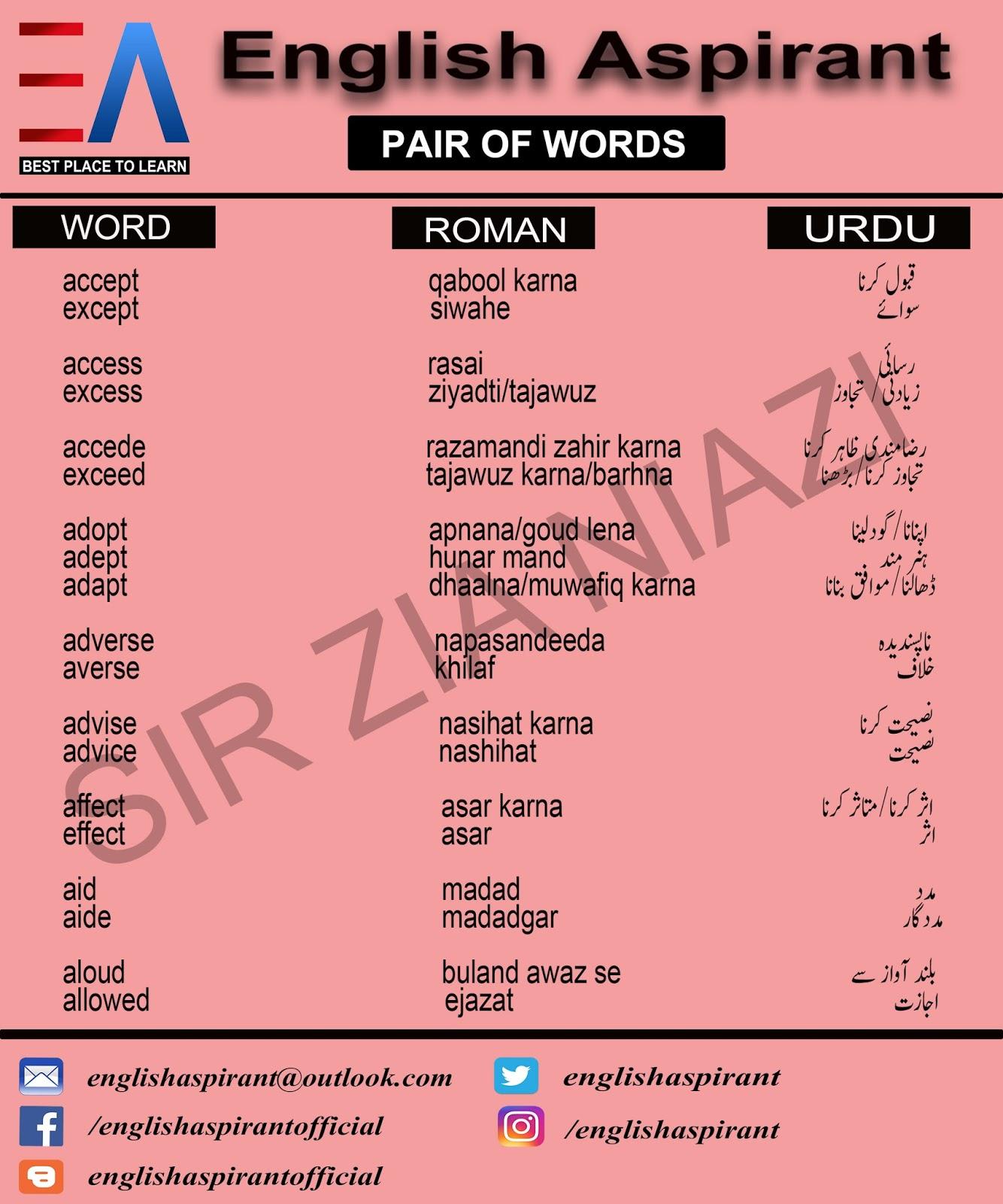 English Aspirant Pair Of Words