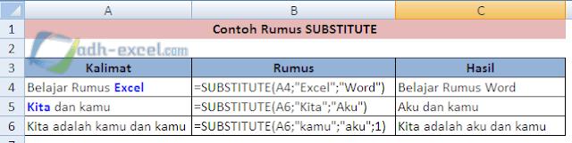 rumus SUBSTITUTE dalam Excel