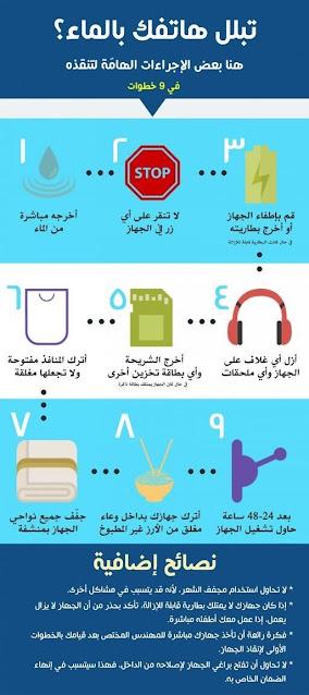 ماذا تعمل إذا سقط أو تبلل هاتفك بالماء لتنقذه؟