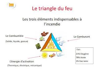 Cours formation ssiap pdf et ppt cours g nie civil for Assainissement cours pdf