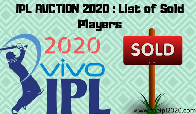 IPL 2020 Auction : List of Sold Players