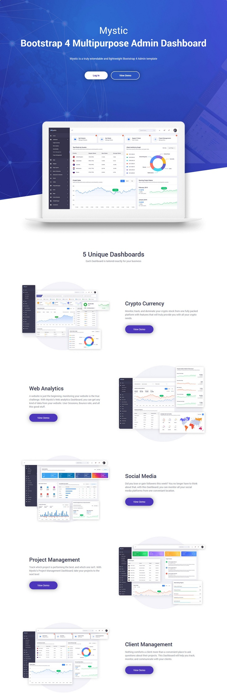 Best Multipurpose Dashboard HTML5 Template