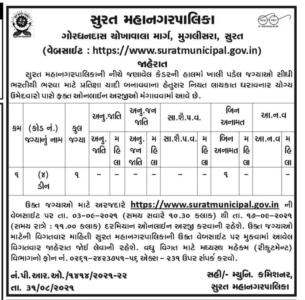 This is the photo of Surat Municipal Corporation Recruitment Of Dean 2021
