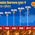 मध्य प्रदेश विधानसभा चुनाव- चौथी बार होगा शिवराज का राज या कांग्रेस का टूटेगा बनवास, कमल या कमलनाथ