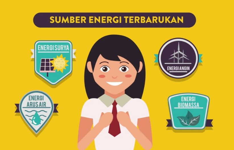 Materi Energi Dan Pengaruhnya Dalam Kehidupan Sehari Hari Ipa