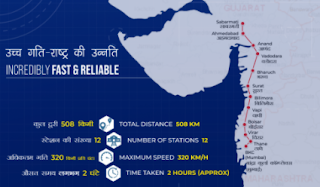 Mumbai-Ahmedabad High-Speed Rail
