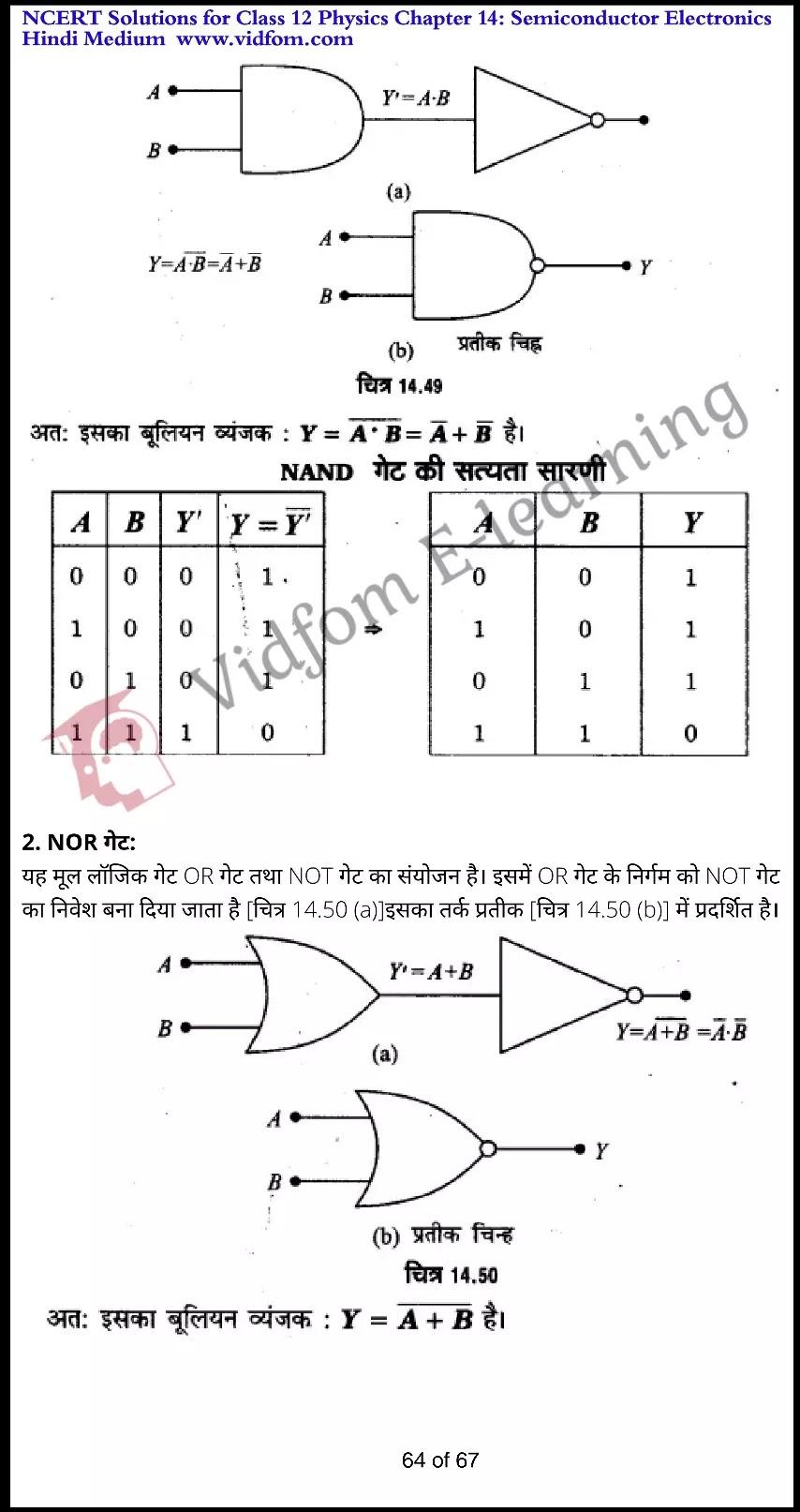class 12 physics chapter 14 light hindi medium 64