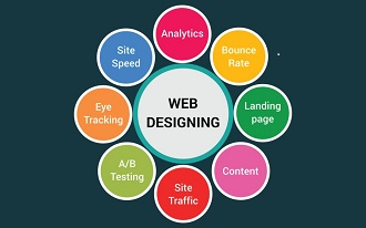 top-ten-way-to-earn-money-online -without-any-investment-web-designing