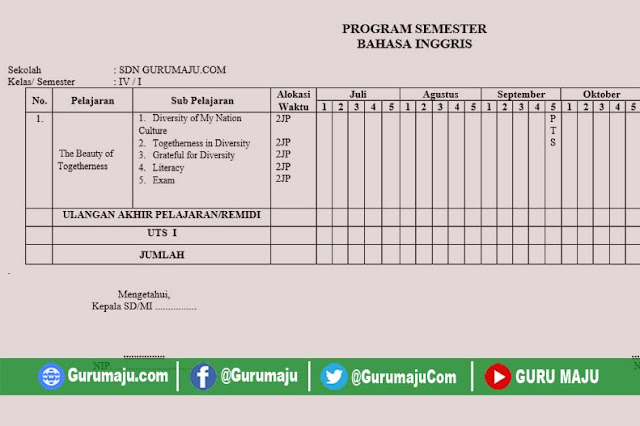 PROMES Bahasa Inggris Kelas 4 K13 Edisi 2019 Semester 1