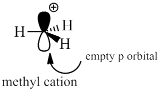 Fig. 1: The methyl cation is the simplest carbocation. It has only six electrons in the outer shell and is electron deficient