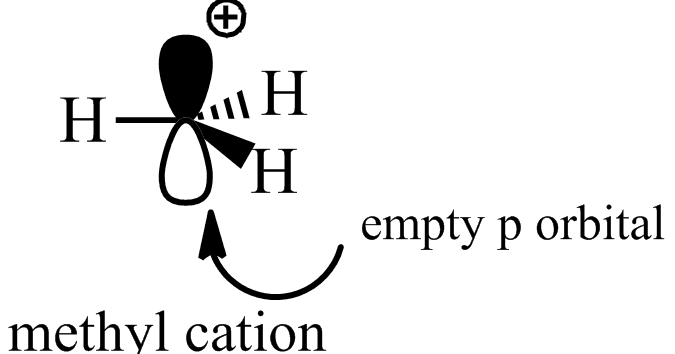 Organic Chemistry| Carbocations: Stability, Formation and