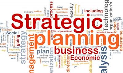 Rencana Pemasaran, Perencanaan Strategis, dan Rencana Bisnis