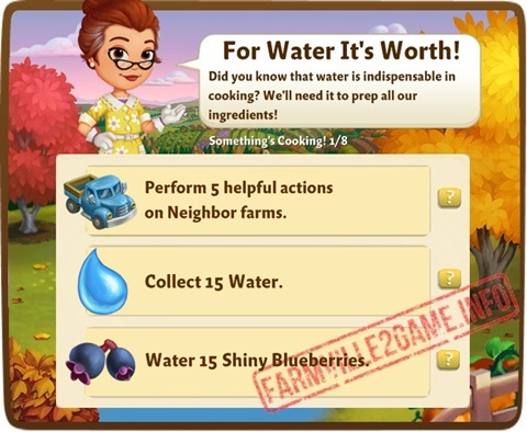 For Water It's Worth!
