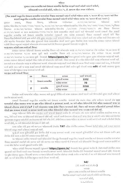 SHIKSHAN SAHAYAK RECRUITMENT SHIKXAN SAHAYAK BHARTI 2021