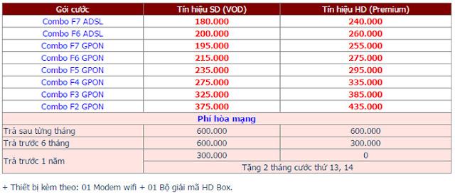 Đăng Ký Internet FPT Phường Thanh Hải 2