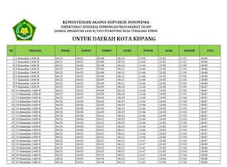 Jаdwаl Imѕаkіуаh Rаmаdhаn 2019 (1440 H) Kupang