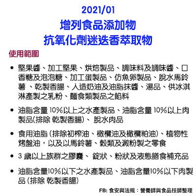 台灣營養師Vivian【法規懶人包】2021/01 食品添加物使用範圍及限量暨規格標準修正重點