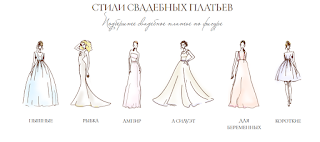 стили свадебных платьев по фигуре