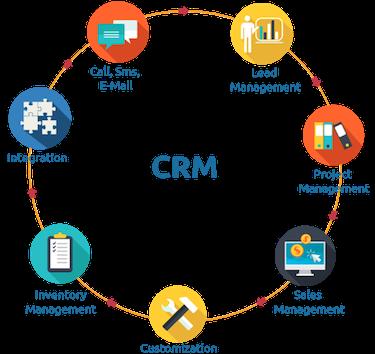 CRM Software for Freelancers