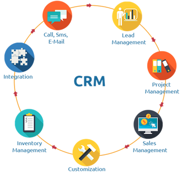 Software Startup Ideas crm