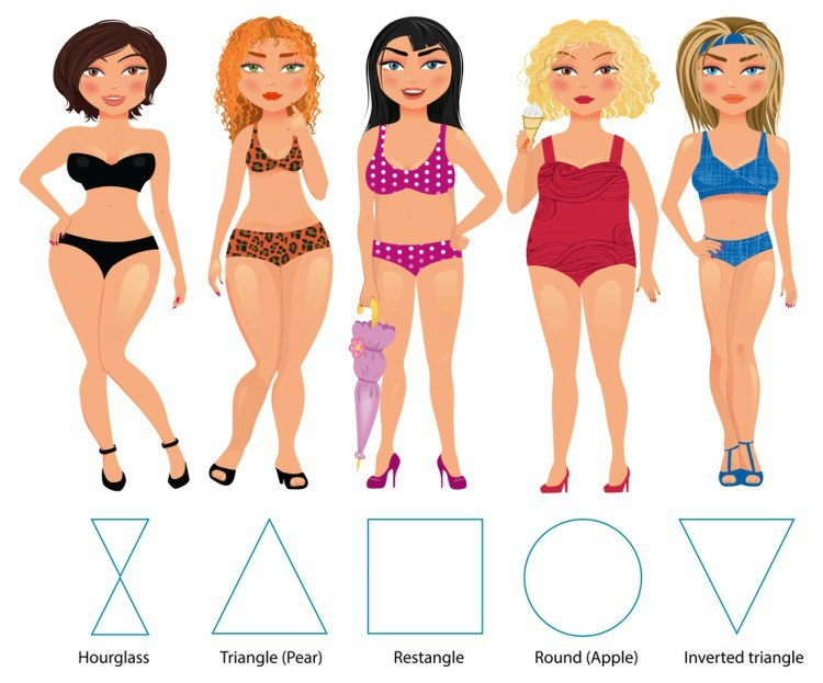 e0d31afe202 The Best Lingerie For Your Body Type