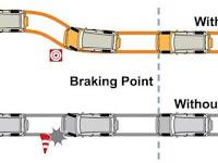 Memahami Kerja ABS Anti-Lock Braking System