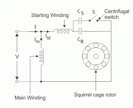 capacitor induction motor working image