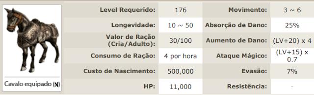 Cavalo Equipado N WYD