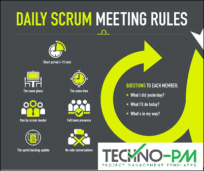 scrum meetings best practices, scrum meeting types, agile scrum meetings