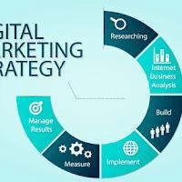 best marketing strategies examples