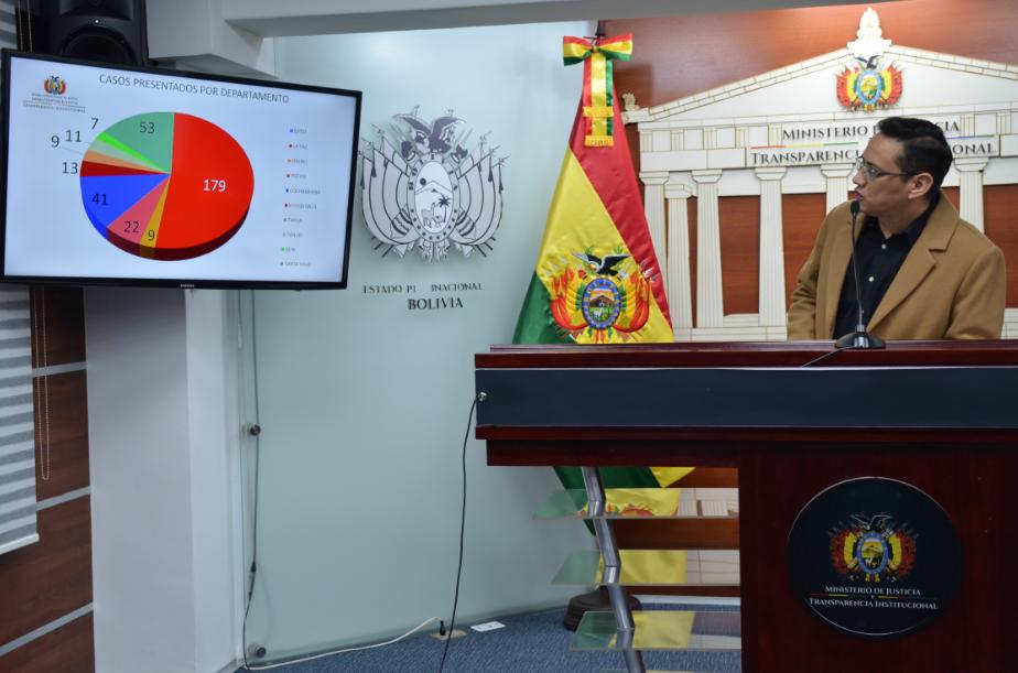 Viceministro de Derechos Fundamentales desglosa los casos de persecución política denunciados / MINISTERIO DE JUSTICIA