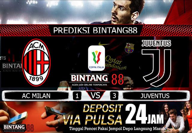 PREDIKSI BOLA AC MILAN VS JUVENTUS 14 FEBRUARI 2020