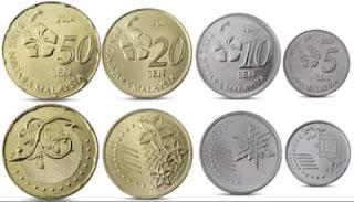 uang koin ringgit malaysia