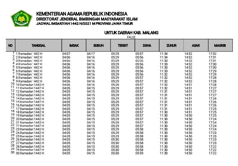Jadwal Imsakiyah Ramadhan 2021 untuk Kabupaten Malang Format Pdf