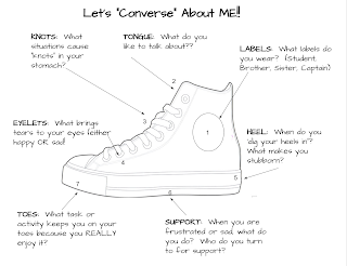 Quiver Vision Converse Shoe