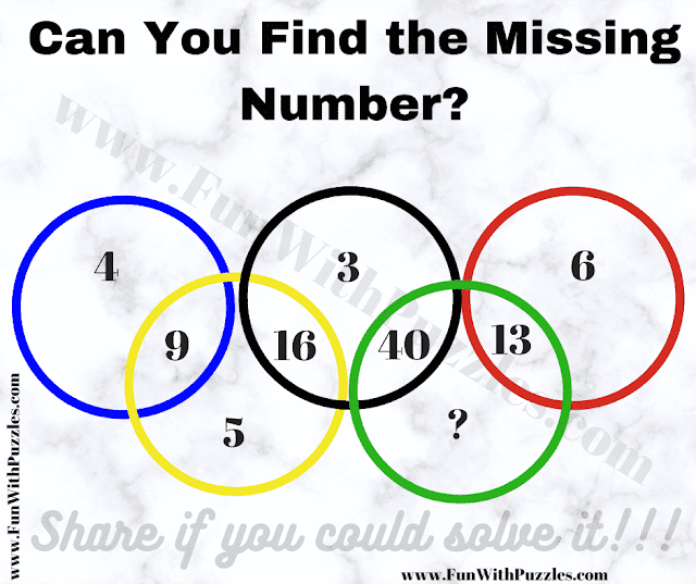 Can you find the missing number? 4 (9) 5, 5 (16) 3, 3 (40) ?, ? (13) 6.
