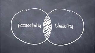 la accesibilidad y usabilidad unidas en unos circulos