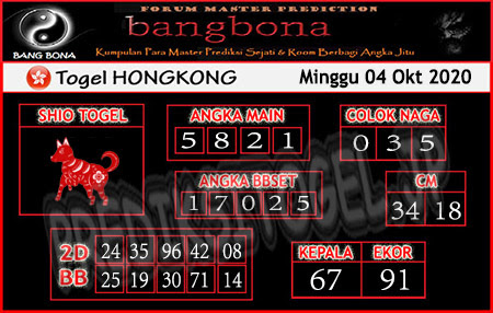 Prediksi Bangbona HK Minggu 04 Oktober 2020